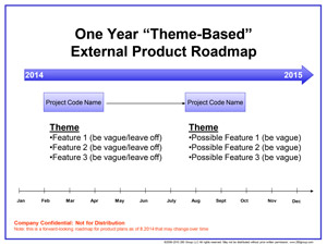 280 Group External Product Roadmap Theme Based Template Sample - Product Roadmap Toolkit