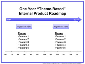 280 Group Internal Product Roadmap Theme Based Template Sample - Product Roadmap Toolkit