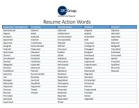 Product management resume action words and keywords 280 group heres a great list of action words to help you power up your resume thecheapjerseys Image collections