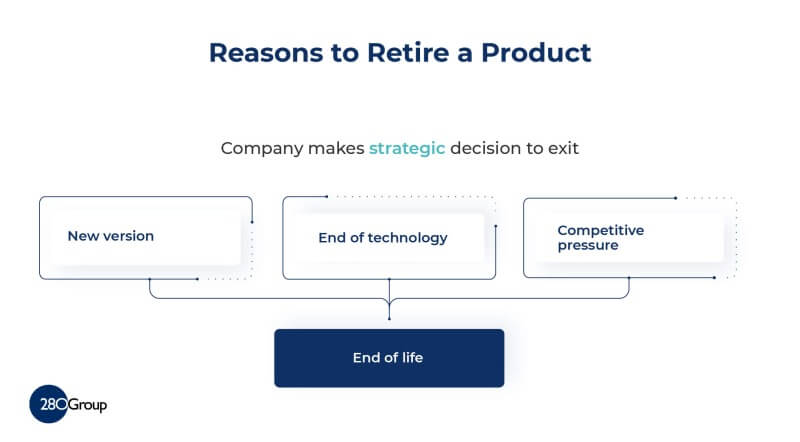 End of Life (EOL) Plan - Reasons to Retire a Product